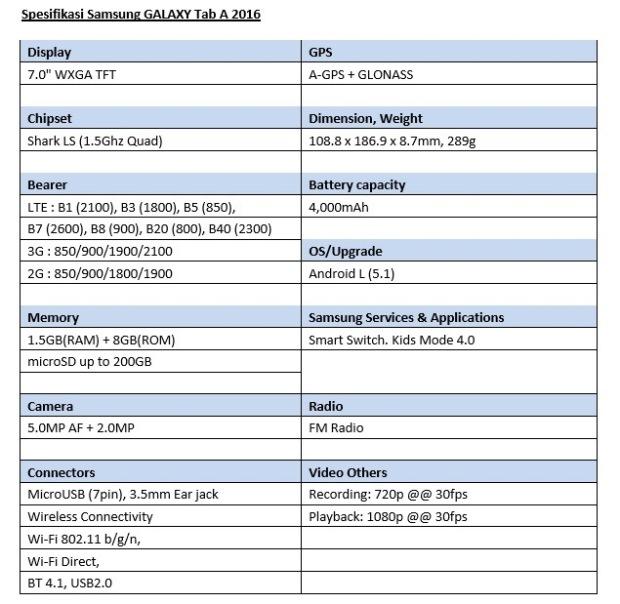 Spesifikasi Samsung Galaxy Tab A 6